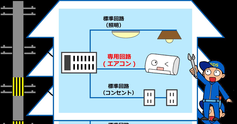 配線 工事 エアコン