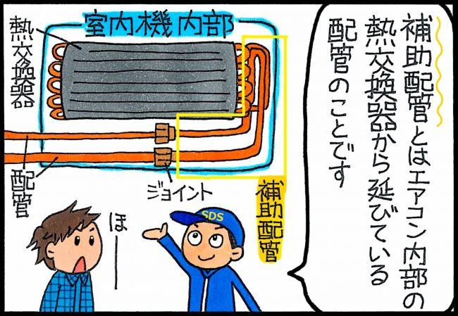 補助配管の説明図