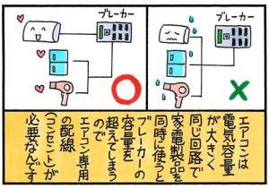 エアコン専用電気配線の概念図
